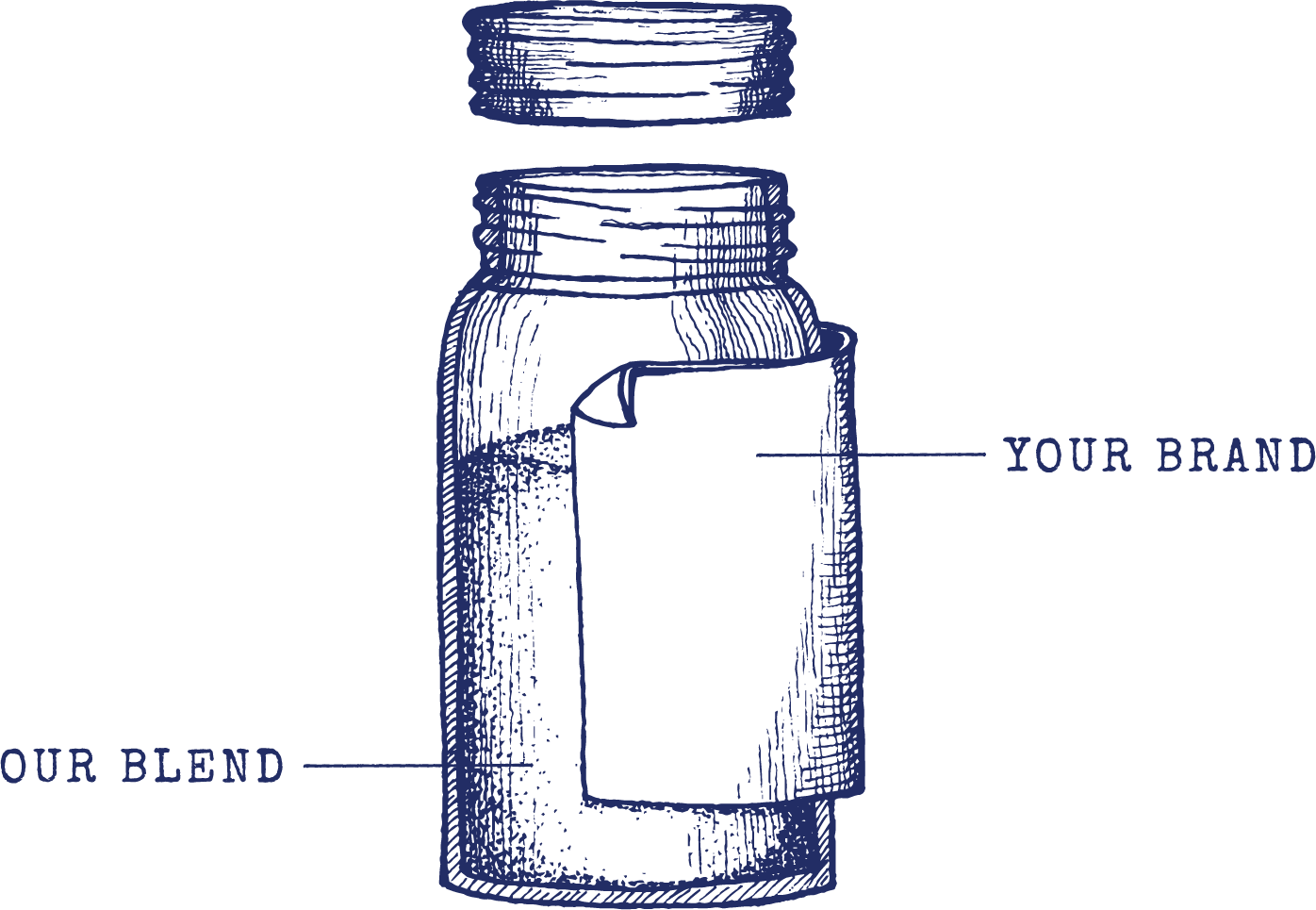 Gulf Coast Blenders Private Labeling illustration
